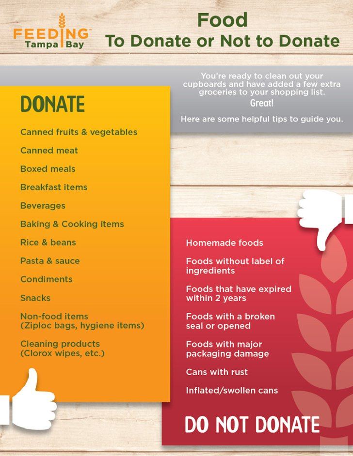 food to donate